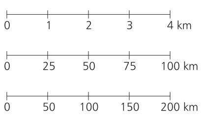 Podziałka liniowa