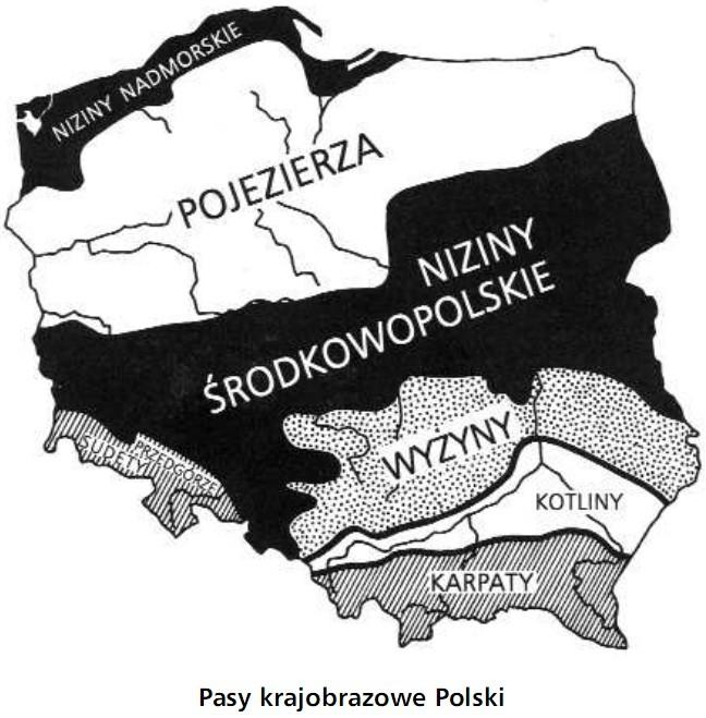 Pasy krajobrazowe Polski