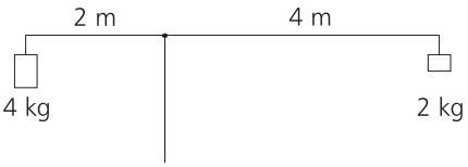 Dźwignia dwustronna - przykład