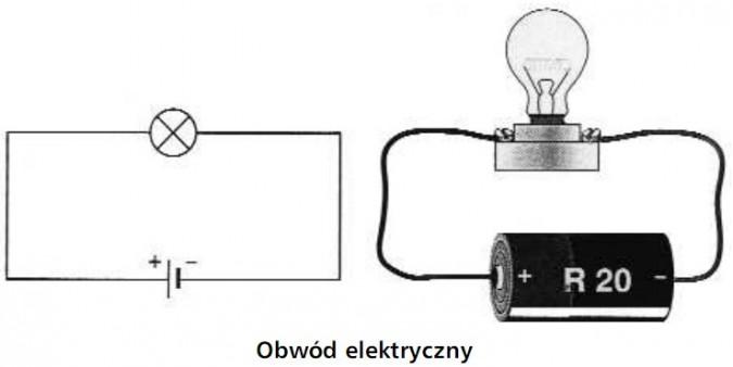 Obwód elektryczny
