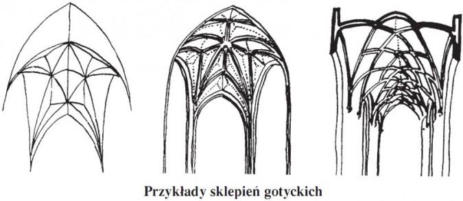 Przykłady sklepień gotyckich