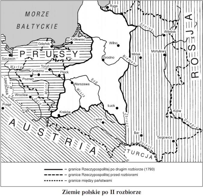Ziemie polskie po II rozbiorze
