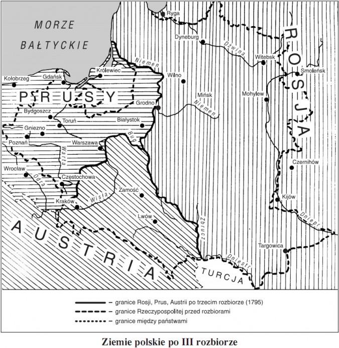 Ziemie polskie po III rozbiorze