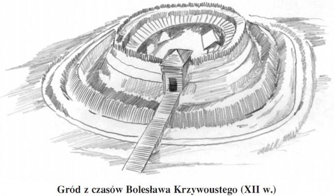 Gród z czasów Bolesława Krzywoustego (XII w.)
