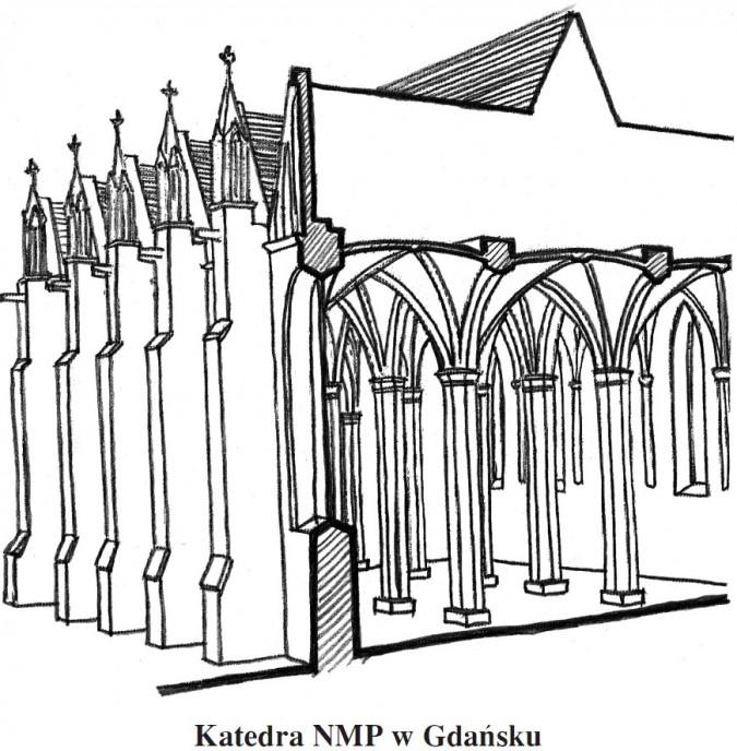 Katedra NMP w Gdańsku
