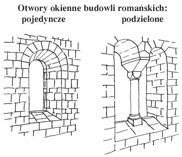Otwory okienne budowli romańskich - pojedyncze, podzielone