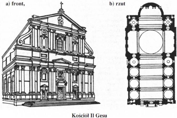 Kościół Il Gesu - front, rzut