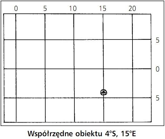 Współrzędne obiektu 4 S, 15 E.