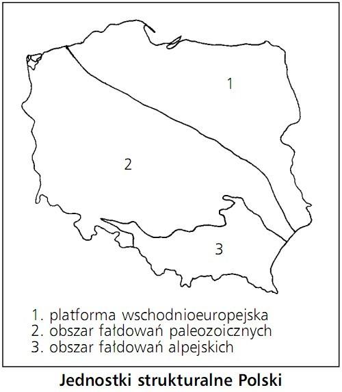 Jednostki strukturalne Polski: platforma wschodnioeuropejska, obszar fałdowań paleozoicznych, obszar fałdowań alpejskich.