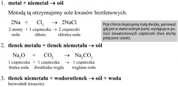 Metal + niemetal = sól. Metodą tą otrzymujemy sole kwasów beztlenowych. 2 atomy sodu + 1 cząsteczka chloru = 2 cząsteczki chlorku sodu. Przy chlorze dopisujemy małą dwójkę, ponieważ gdy jest w stanie wolnym (sam), występuje w postaci dwuatomowych cząsteczek (dwa atomy połączone razem). Tlenek metalu + tlenek niemetalu = sól. 1 cząsteczka tlenku sodu + 1 cząsteczka dwutlenku węgla = 1 cząsteczka węglanu sodu. Tlenek niemetalu + wodorotlenek = sól + woda. Bezwodnik kwasowy.