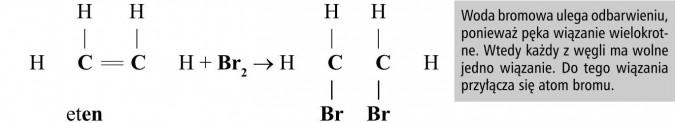 Właściwości chemiczne alkenów na przykładzie etenu. Woda bromowa ulega odbarwieniu, ponieważ pęka wiązanie wielokrotne. Wtedy każdy z węgli ma wolne jedno wiązanie. Do tego wiązania przyłącza się atom bromu.