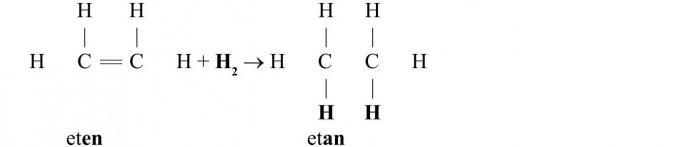 Właściwości chemiczne alkenów na przykładzie etenu.