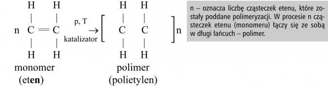 Właściwości chemiczne alkenów na przykładzie etenu. n - oznacza liczbę cząsteczek etenu, które zostały poddane polimeryzacji. W procesie n cząsteczek etenu (monomeru) łączy się ze sobą w długi łańcuch - polimer.
