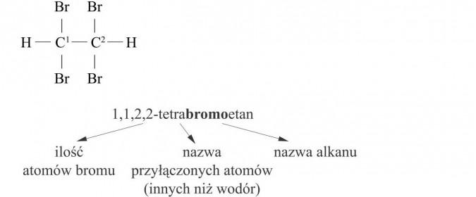 Właściwości chemiczne alkinów na przykładzie etynu. 1,1,2,2-tetrabromoetan. Ilość atomów bromu; nazwa przyłączonych atomów (innych niż wodór), nazwa alkanu.
