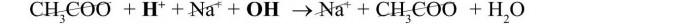 Właściwości chemiczne kwasów karboksylowych.