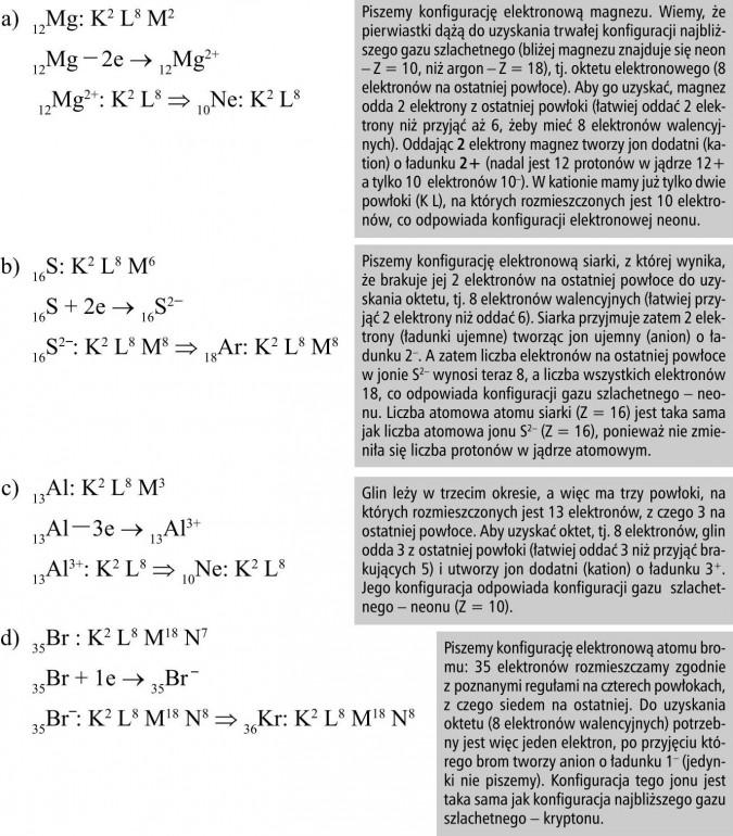 Piszemy konfigurację elektronową magnezu. Wiemy, że pierwiastki dążą do uzyskania trwałej konfiguracji najbliższego gazu szlachetnego (bliżej magnezu znajduje się neon - Z = 10, niż argon - Z = 18), tj. oktetu elektronowego (8 elektronów na ostatniej powłoce). Aby go uzyskać, magnez odda 2 elektrony z ostatniej powłoki (łatwiej oddać 2 elektrony niż przyjąć aż 6, żeby mieć 8 elektronów walencyjnych). Oddając 2 elektrony magnez tworzy jon dodatni (kation) o ładunku 2+ (nadal jest 12 protonów w jądrze 12+ a tylko 10 elektronów 10-). W kationie mamy już tylko dwie powłoki (K L), na których rozmieszczonych jest 10 elektronów, co odpowiada konfiguracji elektronowej neonu. Piszemy konfigurację elektronową siarki, z której wynika, że brakuje jej 2 elektronów na ostatniej powłoce do uzyskania oktetu, tj. 8 elektronów walencyjnych (łatwiej przyjąć 2 elektrony niż oddać 6). Siarka przyjmuje zatem 2 elektrony (ładunki ujemne) tworząc jon ujemny (anion) o ładunku 2-. A zatem liczba elektronów na ostatniej powłoce w jonie S2- wynosi teraz 8, a liczba wszystkich elektronów 18, co odpowiada konfiguracji gazu szlachetnego - neonu. Liczba atomowa atomu siarki (Z = 16) jest taka sama jak liczba atomowa jonu S2- (Z = 16), ponieważ nie zmieniła się liczba protonów w jądrze atomowym. Glin leży w trzecim okresie, a więc ma trzy powłoki, na których rozmieszczonych jest 13 elektronów, z czego 3 na ostatniej powłoce. Aby uzyskać oktet, tj. 8 elektronów, glin odda 3 z ostatniej powłoki (łatwiej oddać 3 niż przyjąć brakujących 5) i utworzy jon dodatni (kation) o ładunku 3+. Jego konfiguracja odpowiada konfiguracji gazu szlachetnego - neonu (Z = 10). Piszemy konfigurację elektronową atomu bromu: 35 elektronów rozmieszczamy zgodnie z poznanymi regułami na czterech powłokach, z czego siedem na ostatniej. Do uzyskania oktetu (8 elektronów walencyjnych) potrzebny jest więc jeden elektron, po przyjęciu którego brom tworzy anion o ładunku 1- (jedynki nie piszemy). Konfiguracja tego jonu jest taka sa
