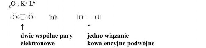 Budowa cząsteczki O2. Dwie wspólne pary elektronowe. Jedno wiązanie kowalencyjne podwójne.