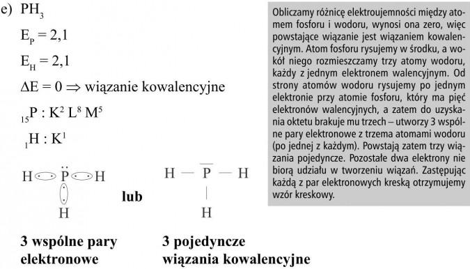 Wiązanie kowalencyjne, wspólne pary elektronowe. Obliczamy różnicę elektroujemności między atomem fosforu i wodoru, wynosi ona zero, więc powstające wiązanie jest wiązaniem kowalencyjnym. Atom fosforu rysujemy w środku, a wokół niego rozmieszczamy trzy atomy wodoru, każdy z jednym elektronem walencyjnym. Od strony atomów wodoru rysujemy po jednym elektronie przy atomie fosforu, który ma pięć elektronów walencyjnych, a zatem do uzyskania oktetu brakuje mu trzech - utworzy 3 wspólne pary elektronowe z trzema atomami wodoru (po jednej z każdym). Powstają zatem trzy wiązania pojedyncze. Pozostałe dwa elektrony nie biorą udziału w tworzeniu wiązań. Zastępując każdą z par elektronowych kreską otrzymujemy wzór kreskowy.