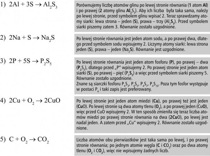 """Porównujemy liczbę atomów glinu po lewej stronie równania (1 atom Al) i po prawej (2 atomy glinu Al2S3). Aby ich liczba była taka sama, należy po lewej stronie, przed symbolem glinu wpisać 2. Teraz sprawdzamy atomy siarki: lewa strona - jeden (S), prawa - trzy (Al2S3). Przed symbolem siarki piszemy zatem 3. Równanie zostało uzgodnione. Po lewej stronie równania jest jeden atom sodu, a po prawej dwa, dlatego przed symbolem sodu wpisujemy 2. Liczymy atomy siarki: lewa strona jeden (S), prawa - jeden (Na2S). Równanie jest uzgodnione. Po lewej stronie równania jest jeden atom fosforu (P), po prawej - dwa (P2S5), dlatego przed """"P"""" wpisujemy 2. Po prawej stronie jest jeden atom siarki (S), po prawej - pięć (P2S5) a więc przed symbolem siarki piszemy 5. Równanie zostało uzgodnione. Znane są siarczki fosforu P4S3, P4S5, P4S7, P4S10. Poza tym fosfor występuje w postaci P4 i taki zapis jest preferowany. Po lewej stronie jest jeden atom miedzi (Cu), po prawej też jest jeden (CuO). Po lewej stronie są dwa atomy tlenu (O2), a po prawej jeden (CuO), więc przed CuO wpisujemy 2. W ten sposób zmieniła się teraz liczba atomów miedzi po prawej stronie równania na dwa (2CuO), po lewej jest nadal jeden. A zatem przed """"Cu"""" wpisujemy 2. Równanie zostało uzgodnione. Liczba atomów obu pierwiastków jest taka sama po lewej, i po prawej stronie równania; po jednym atomie węgla (C i CO2) oraz po dwa atomy tlenu (O2 i CO2), więc nie wpisujemy żadnych liczb."""