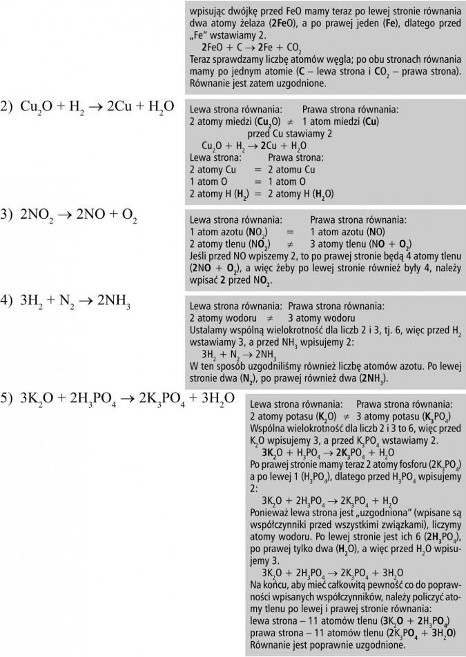 """Wpisując dwójkę przed FeO mamy teraz po lewej stronie równania dwa atomy żelaza (2FeO), a po prawej jeden (Fe), dlatego przed """"Fe"""" wstawiamy 2. Teraz sprawdzamy liczbę atomów węgla; po obu stronach równania mamy po jednym atomie (C - lewa strona i CO2 - prawa strona). Równanie jest zatem uzgodnione. Lewa strona równania: Prawa strona równania: 2 atomy miedzi (Cu2O) ≠ 1 atom miedzi (Cu) przed Cu stawiamy 2 Cu2O + H2 → 2Cu + H2O Lewa strona: Prawa strona: 2 atomy Cu = 2 atomu Cu 1 atom O = 1 atom O 2 atomy H (H2) = 2 atomy H (H2O) Lewa strona równania: Prawa strona równania: 1 atom azotu (NO2) = 1 atom azotu (NO) 2 atomy tlenu (NO2) ≠ 3 atomy tlenu (NO + O2) Jeśli przed NO wpiszemy 2, to po prawej stronie będą 4 atomy tlenu (2NO + O2), a więc żeby po lewej stronie również były 4, należy wpisać 2 przed NO2. Lewa strona równania: Prawa strona równania: 2 atomy wodoru ≠ 3 atomy wodoru Ustalamy wspólną wielokrotność dla liczb 2 i 3, tj. 6, więc przed H2 wstawiamy 3, a przed NH3 wpisujemy 2: 3H2 + N2 → 2NH3 W ten sposób uzgodniliśmy również liczbę atomów azotu. Po lewej stronie dwa (N2), po prawej również dwa (2NH3). Lewa strona równania: Prawa strona równania: 2 atomy potasu (K2O) ≠ 3 atomy potasu (K3PO4) Wspólna wielokrotność dla liczb 2 i 3 to 6, więc przed K2O wpisujemy 3, a przed K3PO4 wstawiamy 2. 3K2O + H3PO4 → 2K3PO4 + H2O Po prawej stronie mamy teraz 2 atomy fosforu (2K3PO4) a po lewej 1 (H3PO4), dlatego przed H3PO4 wpisujemy 2: 3K2O + 2H3PO4 → 2K3PO4 + H2O Ponieważ lewa strona jest """"uzgodniona"""" (wpisane są współczynniki przed wszystkimi związkami), liczymy atomy wodoru. Po lewej stronie jest ich 6 (2H3PO4), po prawej tylko dwa (H2O), a więc przed H2O wpisujemy 3. 3K2O + 2H3PO4 → 2K3PO4 + 3H2O Na końcu, aby mieć całkowitą pewność co do poprawności wpisanych współczynników, należy policzyć atomy tlenu po lewej i prawej stronie równania: lewa strona - 11 atomów tlenu (3K2O + 2H3PO4) prawa strona - 11 atomów tlenu (2K3PO4 + 3H2O) Równanie jest poprawnie uzgodnione."""