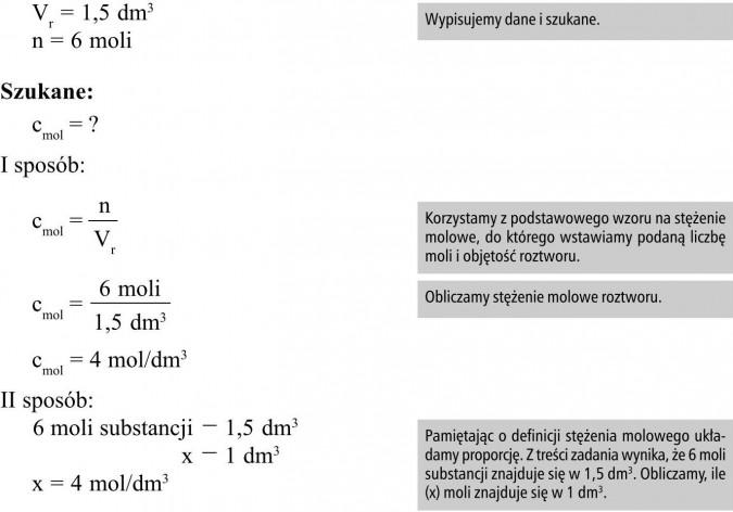 Wypisujemy dane i szukane. Korzystamy z podstawowego wzoru na stężenie molowe, do którego wstawiamy podaną liczbę moli i objętość roztworu. Obliczamy stężenie molowe roztworu. Pamiętając o definicji stężenia molowego układamy proporcję. Z treści zadania wynika, że 6 moli substancji znajduje się w 1,5 dm3. Obliczamy, ile (x) moli znajduje się w 1 dm3.