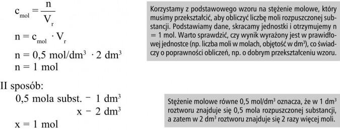 Korzystamy z podstawowego wzoru na stężenie molowe, który musimy przekształcić, aby obliczyć liczbę moli rozpuszczonej substancji. Podstawiamy dane, skracamy jednostki i otrzymujemy n = 1 mol. Warto sprawdzić, czy wynik wyrażony jest w prawidłowej jednostce (np. liczba moli w molach, objętość w dm3), co świadczy o poprawności obliczeń, np. o dobrym przekształceniu wzoru. Stężenie molowe równe 0,5 mol/dm3 oznacza, że w 1 dm3 roztworu znajduje się 0,5 mola rozpuszczonej substancji, a zatem w 2 dm3 roztworu znajduje się 2 razy więcej moli.